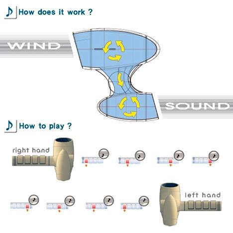 Звуки ветра